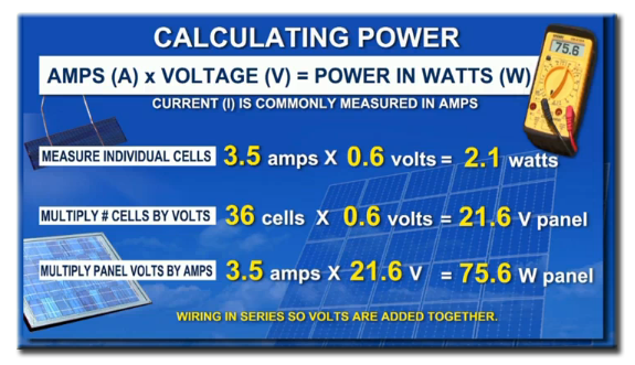 How to convert watts, volts, and Amps