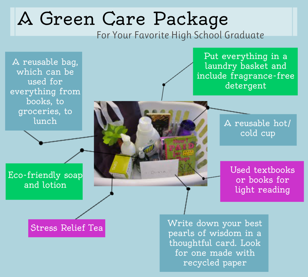 How to put together a green care package for the grad in your life
