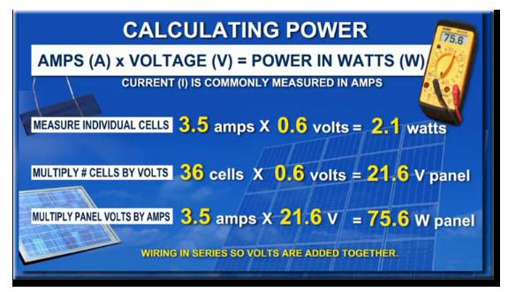 Watts Volts Amps Conversion Table Viewkaka